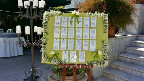 Tableau Matrimonio Azzurro : Tableau de mariage cira lombardo wedding planner part